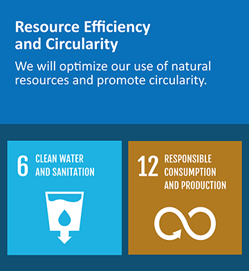 Resource Efficiency and Circularity
